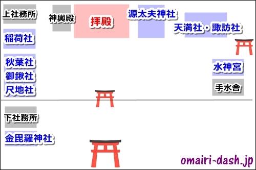 八劔神社(愛知県蒲郡市)境内マップ