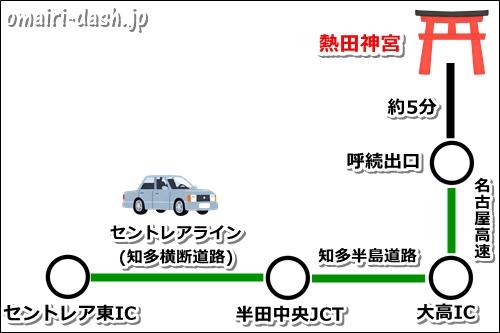 セントレアから熱田神宮へのアクセス(車)