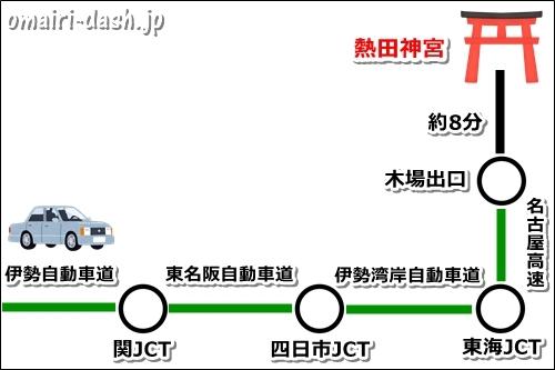 伊勢から熱田神宮へのアクセス(車)