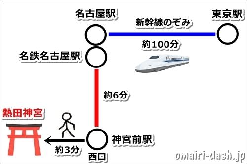 東京から熱田神宮へのアクセス(電車)