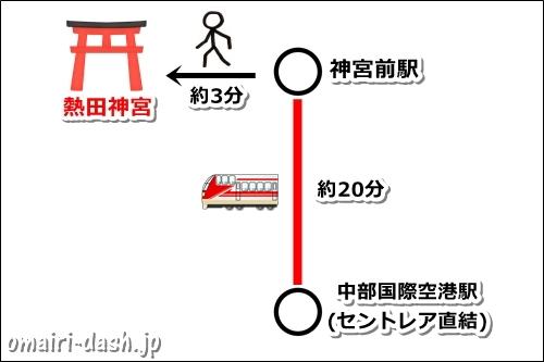 セントレアから熱田神宮へのアクセス(電車)