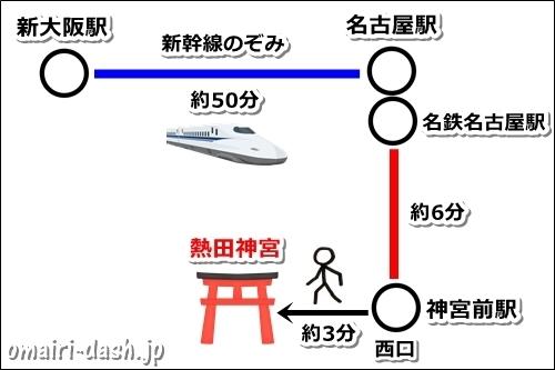 大阪から熱田神宮へのアクセス(電車)