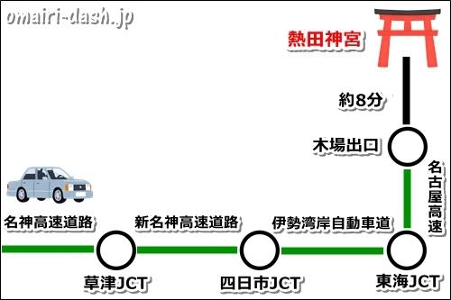 大阪から熱田神宮へのアクセス(車)