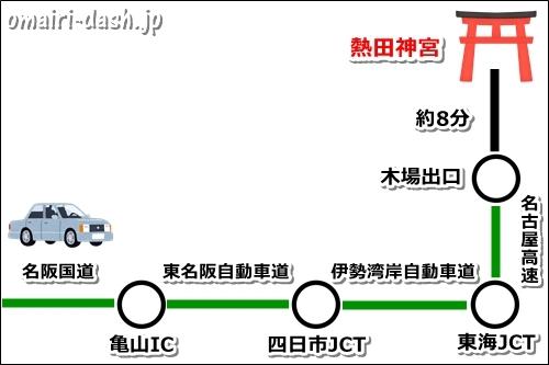 大阪から熱田神宮へのアクセス(車・名阪国道利用)
