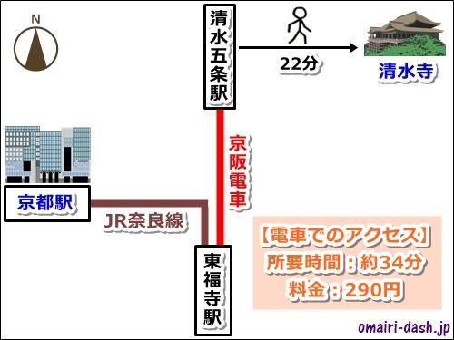 京都駅から清水寺への電車でのアクセス