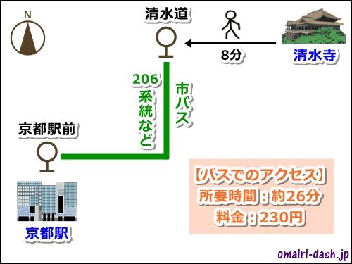 清水寺から京都駅へのバスでのアクセス