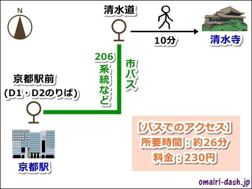 京都駅から清水寺へのバスでのアクセス