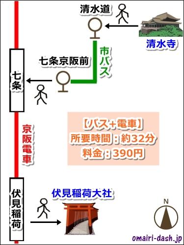 清水寺から伏見稲荷大社へのアクセス(バスと電車)00