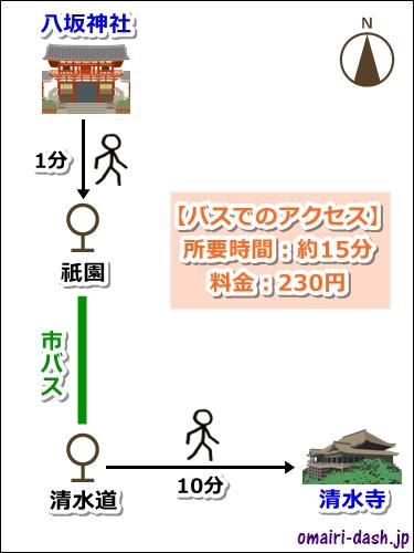 八坂神社から清水寺へのアクセス(バス)