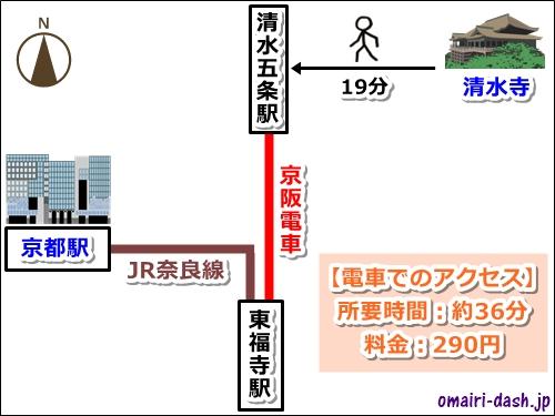 清水寺から京都駅への電車でのアクセス
