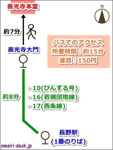 長野駅から善光寺へのバスでのアクセス(行き方)